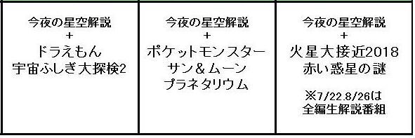 サイエンスドーム プラネタリウム上映例