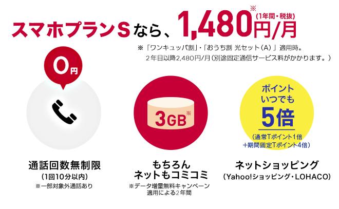 Y!mobile|おすすめ比較ポイント
