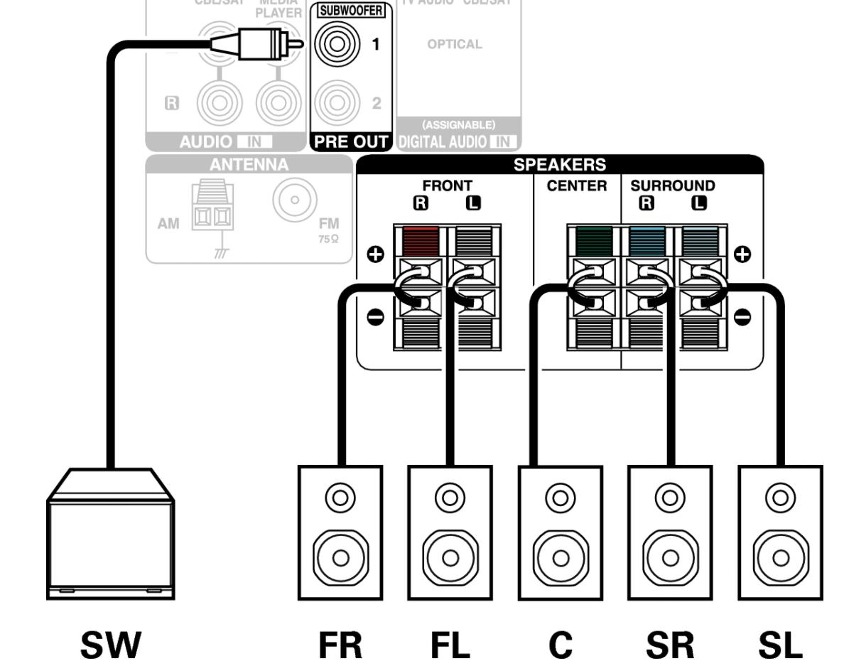 サラウンドスピーカー アンプ 接続方法